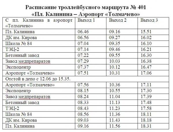 Расписание 17 троллейбуса москва