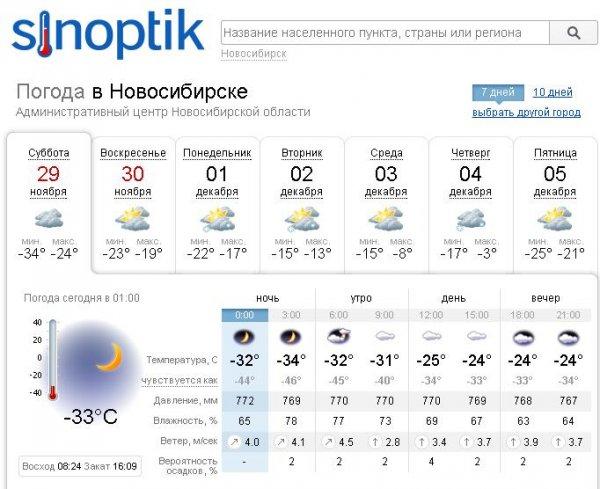 Погода в новосибирске на нгсна сегодня