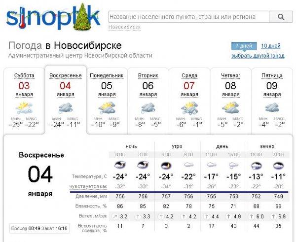 Москва прогноз погоды на 14 дней от гидрометцентра и гисметео