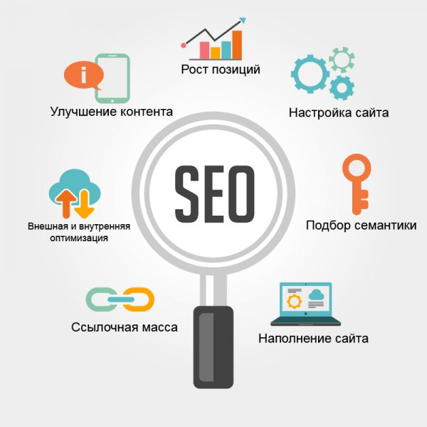 ашмянов продвижение сайтов в поисковых системах