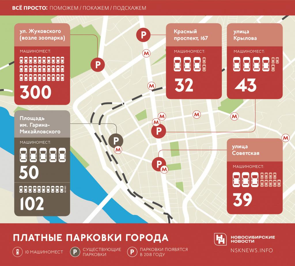 Пять новых платных парковок до 2019 года оборудуют в Новосибирске