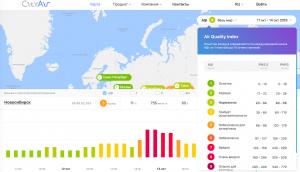 Эксперты: воздух в Новосибирске потенциально опасен