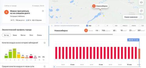 В Новосибирске снова загрязнен воздух