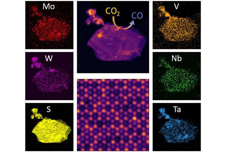 Новый сплав 2D объединяет пять металлов и разрушает углекислый газ