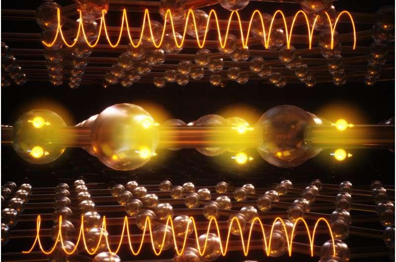 """Трехслойный графен с """"магическим углом"""" может быть редким магнитостойким сверхпроводником"""