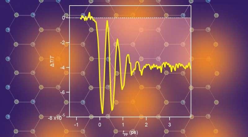 Демонстрация сверхбыстрого перехода в изолирующее метастабильное состояние